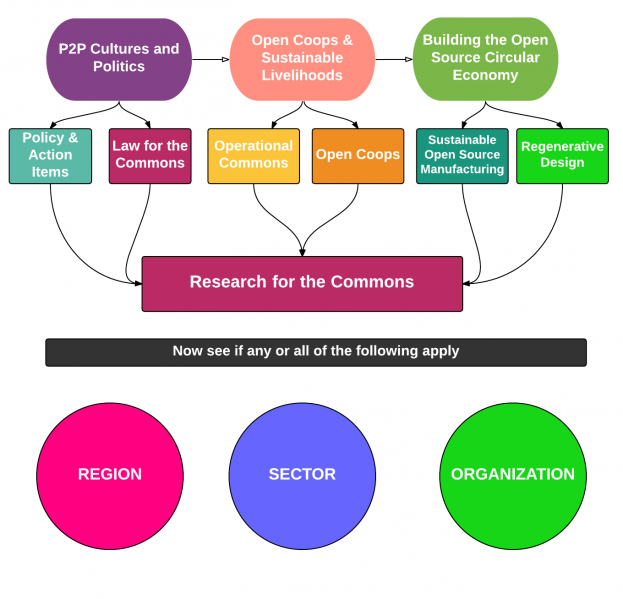 File:Commons Transition Wiki V2 - New Page.png